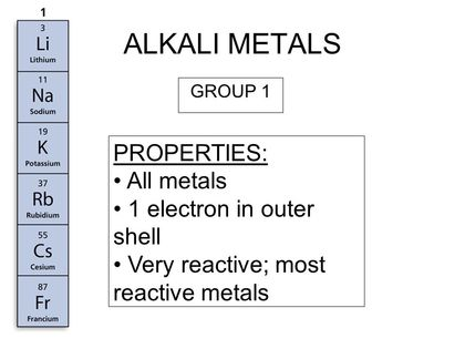 Alkall metals the periodic table the alkali metals found in group 1 of the periodic table are very reactive metals that do not occur freely in nature these metals have only one electron urtaz Image collections